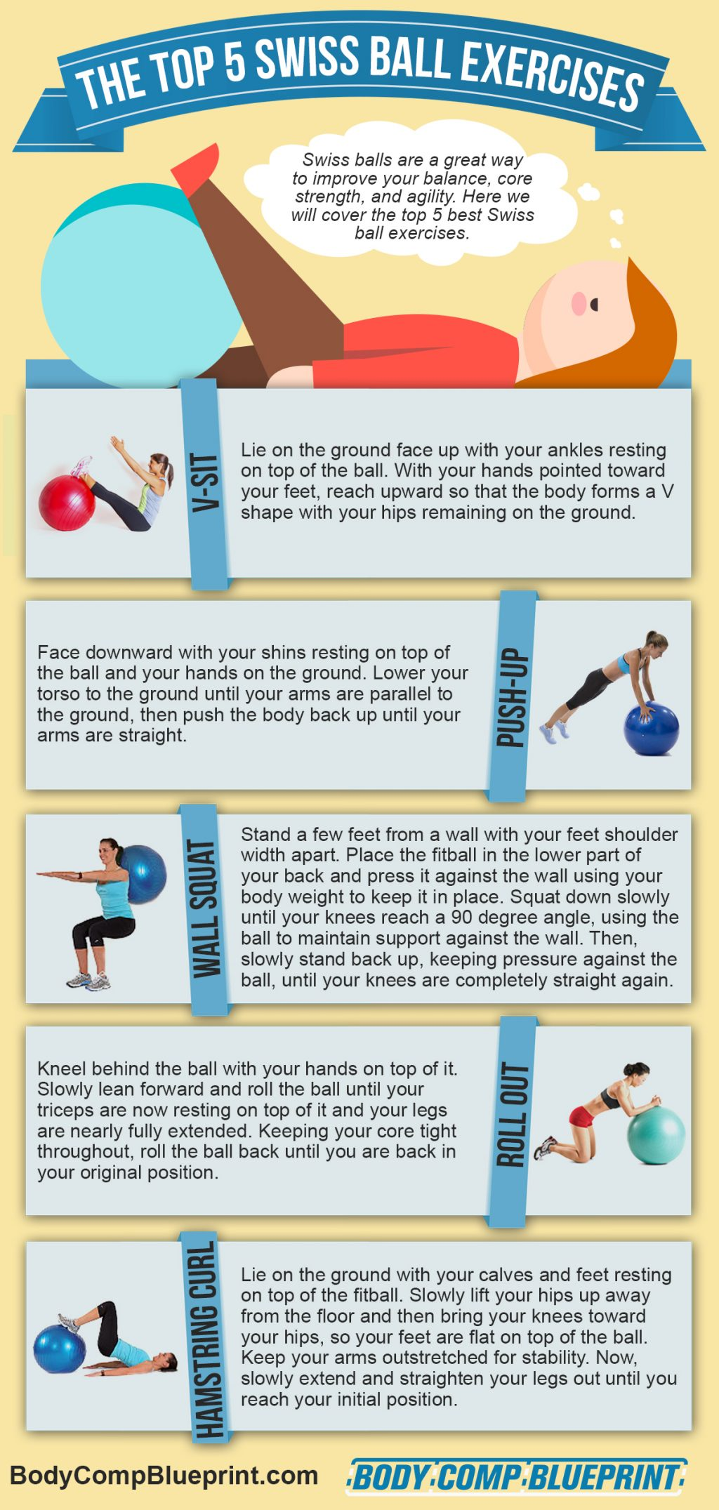 The Top 5 Swiss Ball Exercises